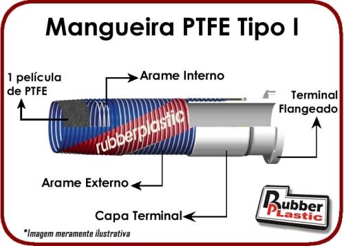 construção da mangueira composta de PTFE tipo I