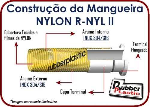 CONSTRUÇÃO DA mangueira composta de nylon R-NYL II