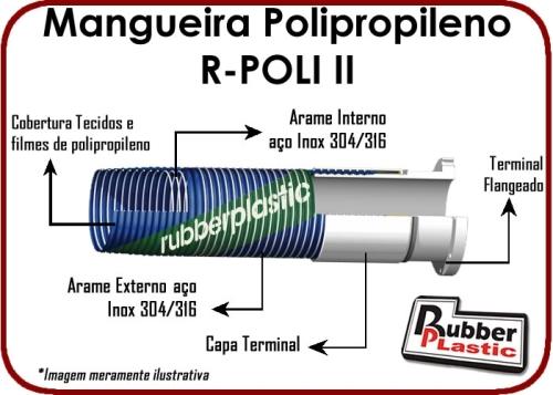 Construção da Mangueira composta polipropileno R-POLI II